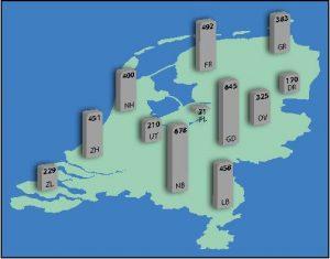 Aantal begraafplaatsen per provincie